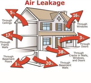ses spray foam insulation house air leaks